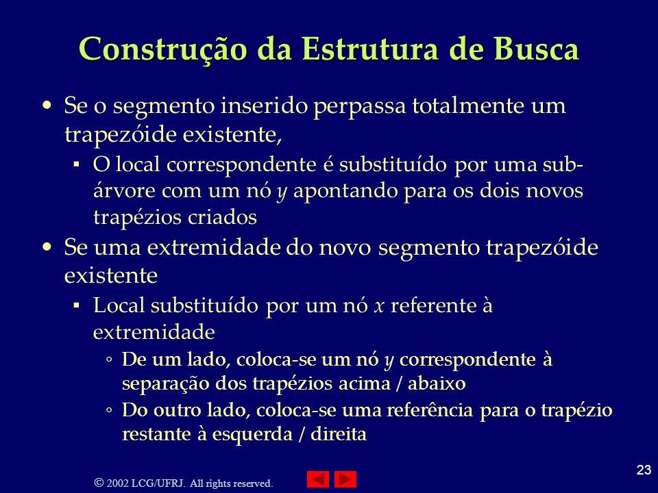 2002 LCG/UFRJ. All rights reserved. 23 Construção da Estrutura de Busca Se o segmento inserido perpassa totalmente um trapezóide existente, O local co