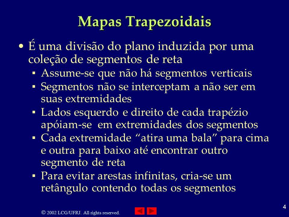 2002 LCG/UFRJ. All rights reserved. 4 Mapas Trapezoidais É uma divisão do plano induzida por uma coleção de segmentos de reta Assume-se que não há seg