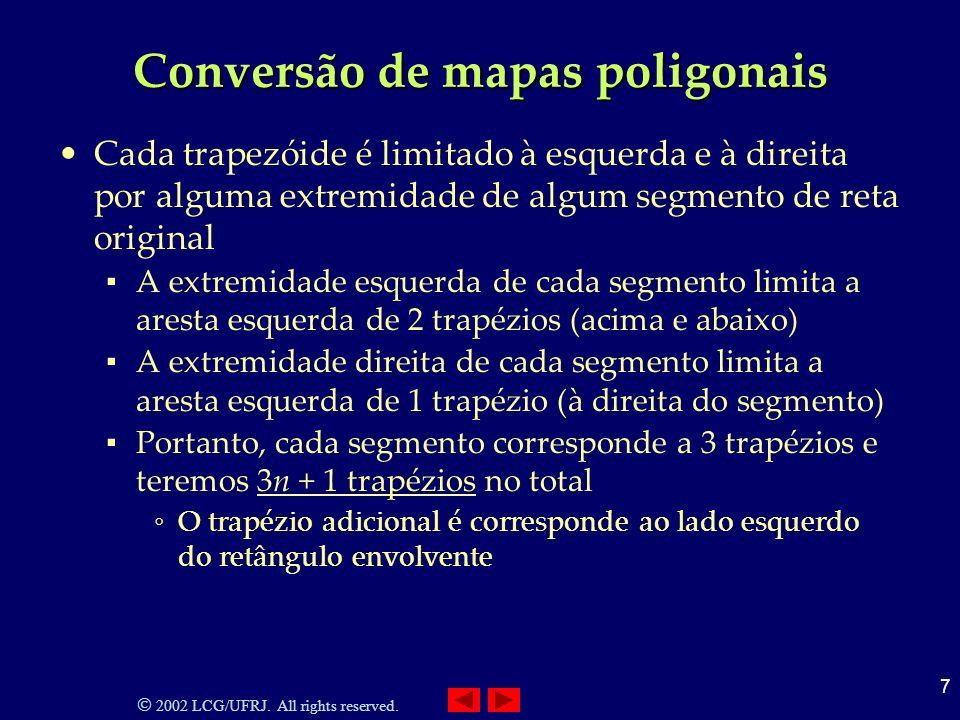 2002 LCG/UFRJ. All rights reserved. 7 Conversão de mapas poligonais Cada trapezóide é limitado à esquerda e à direita por alguma extremidade de algum