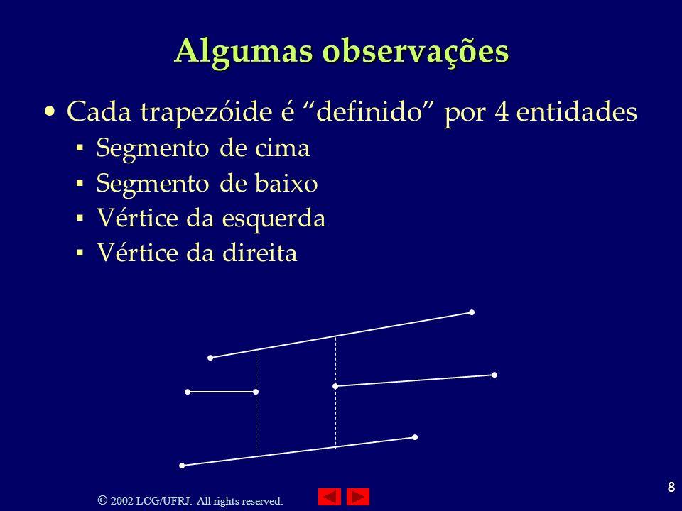 2002 LCG/UFRJ. All rights reserved. 8 Algumas observações Cada trapezóide é definido por 4 entidades Segmento de cima Segmento de baixo Vértice da esq