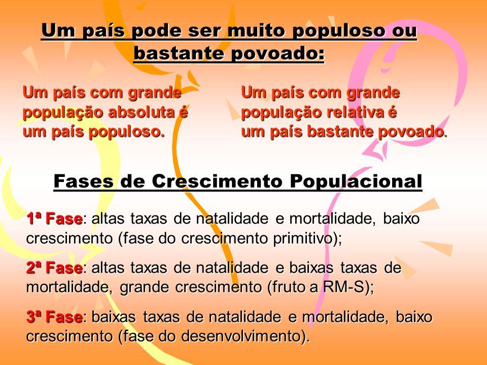 Um país pode ser muito populoso ou bastante povoado: Um país com grande população absoluta é um país populoso.