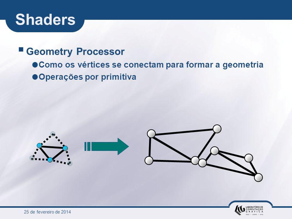25 de fevereiro de 2014 Shaders Geometry Processor Como os vértices se conectam para formar a geometria Operações por primitiva