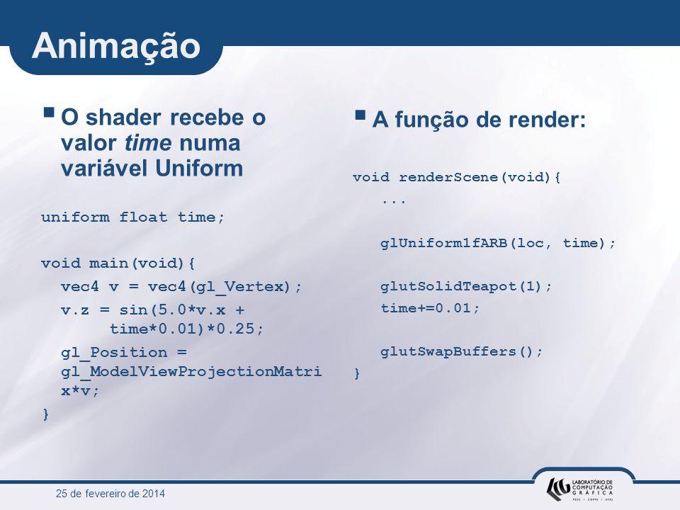 25 de fevereiro de 2014 Animação O shader recebe o valor time numa variável Uniform uniform float time; void main(void){ vec4 v = vec4(gl_Vertex); v.z