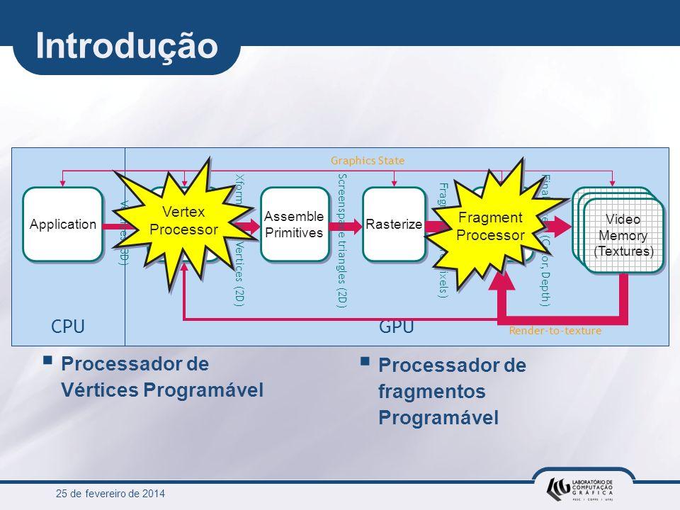 25 de fevereiro de 2014 Introdução Processador de Vértices Programável GPU Transform & Light CPU Application Rasterize Shade Video Memory (Textures) X