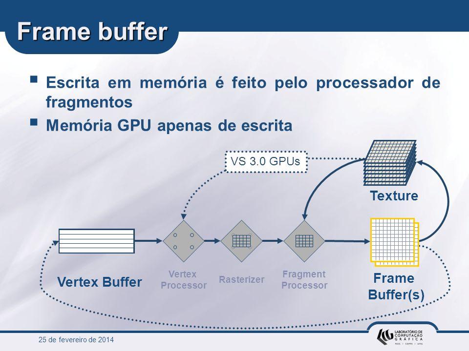25 de fevereiro de 2014 Frame buffer Escrita em memória é feito pelo processador de fragmentos Memória GPU apenas de escrita Vertex Buffer Vertex Proc