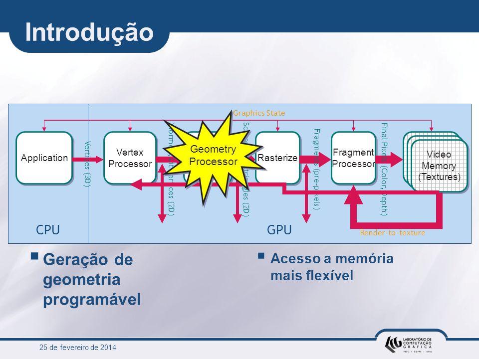 25 de fevereiro de 2014 Introdução Geração de geometria programável GPUCPU Application Vertex Processor Rasterize Fragment Processor Video Memory (Tex