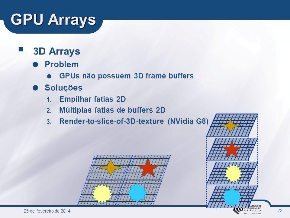 25 de fevereiro de 2014 78 GPU Arrays 3D Arrays Problem GPUs não possuem 3D frame buffers Soluções 1. Empilhar fatias 2D 2. Múltiplas fatias de buffer
