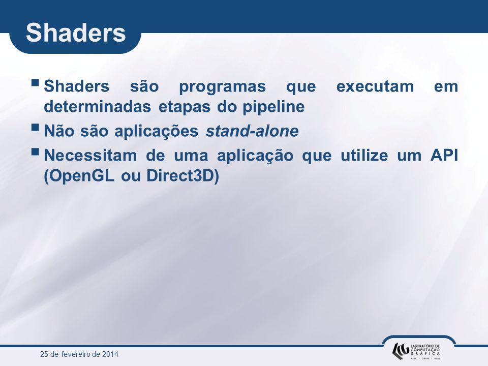 25 de fevereiro de 2014 Shaders Shaders são programas que executam em determinadas etapas do pipeline Não são aplicações stand-alone Necessitam de uma