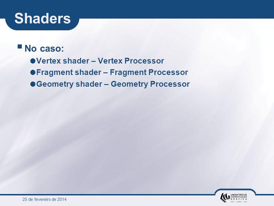 25 de fevereiro de 2014 Shaders Vertex Processor Transforma do espaço de mundo para o espaço de tela Calcula iluminação per-vertex