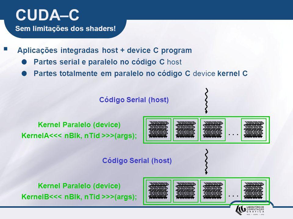 CUDA–C Sem limitações dos shaders! Aplicações integradas host + device C program Partes serial e paralelo no código C host Partes totalmente em parale