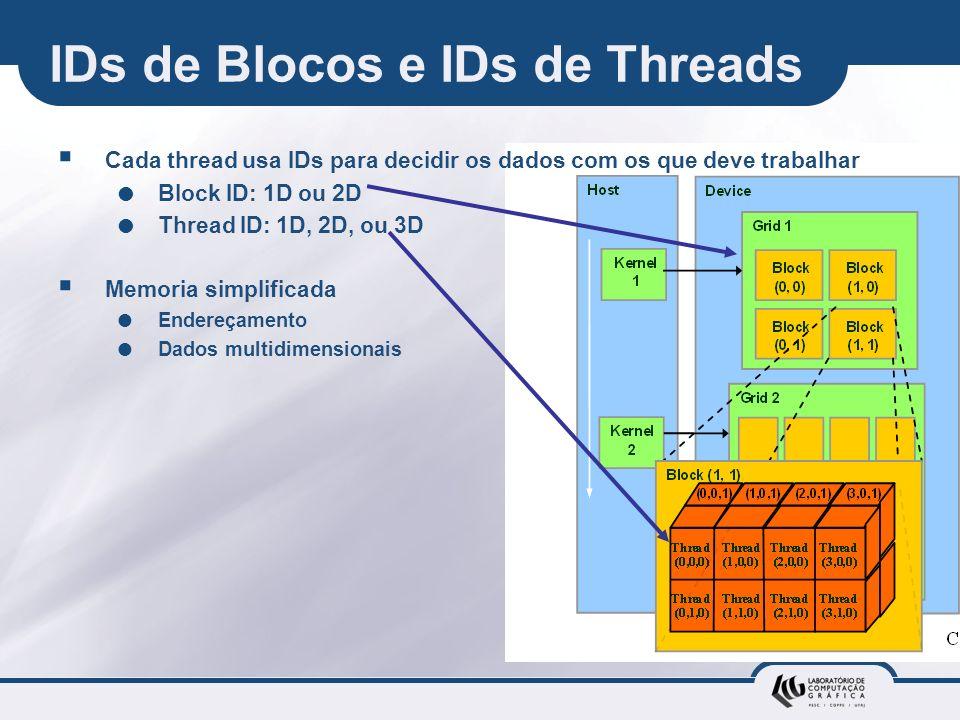 IDs de Blocos e IDs de Threads Cada thread usa IDs para decidir os dados com os que deve trabalhar Block ID: 1D ou 2D Thread ID: 1D, 2D, ou 3D Memoria