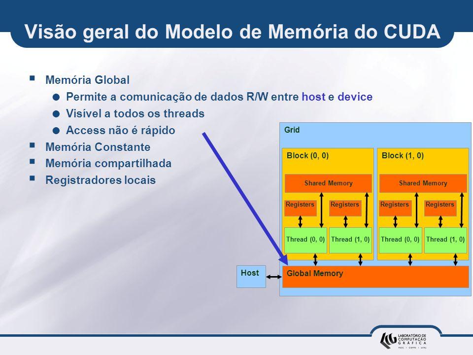 Visão geral do Modelo de Memória do CUDA Memória Global Permite a comunicação de dados R/W entre host e device Visível a todos os threads Access não é