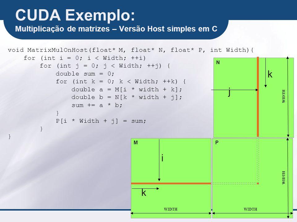 CUDA Exemplo: Multiplicação de matrizes – Versão Host simples em C M N P WIDTH void MatrixMulOnHost(float* M, float* N, float* P, int Width){ for (int