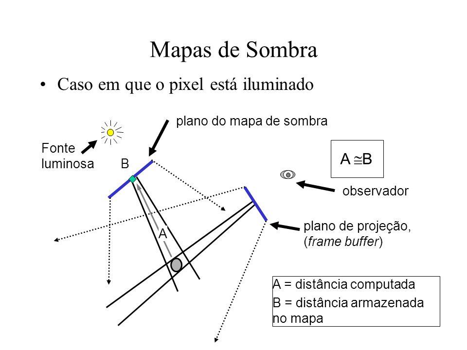 Mapas de Sombra Caso em que o pixel está iluminado Fonte luminosa observador plano do mapa de sombra plano de projeção, (frame buffer) A B A = distânc