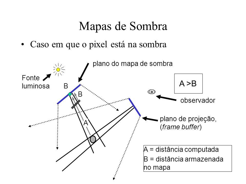 Mapas de Sombra Caso em que o pixel está na sombra Fonte luminosa observador plano do mapa de sombra plano de projeção, (frame buffer) A B A = distânc