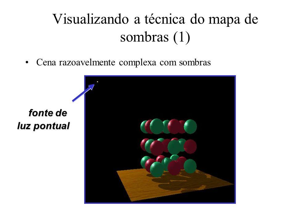 Visualizando a técnica do mapa de sombras (1) Cena razoavelmente complexa com sombras fonte de luz pontual