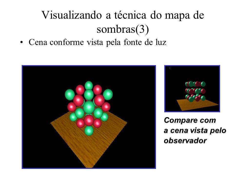 Visualizando a técnica do mapa de sombras(3) Cena conforme vista pela fonte de luz Compare com a cena vista pelo observador