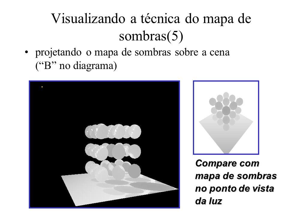 Visualizando a técnica do mapa de sombras(5) projetando o mapa de sombras sobre a cena (B no diagrama) Compare com mapa de sombras no ponto de vista d