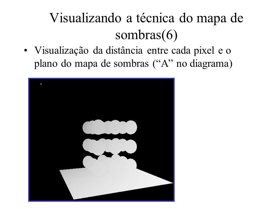 Visualizando a técnica do mapa de sombras(6) Visualização da distância entre cada pixel e o plano do mapa de sombras (A no diagrama)