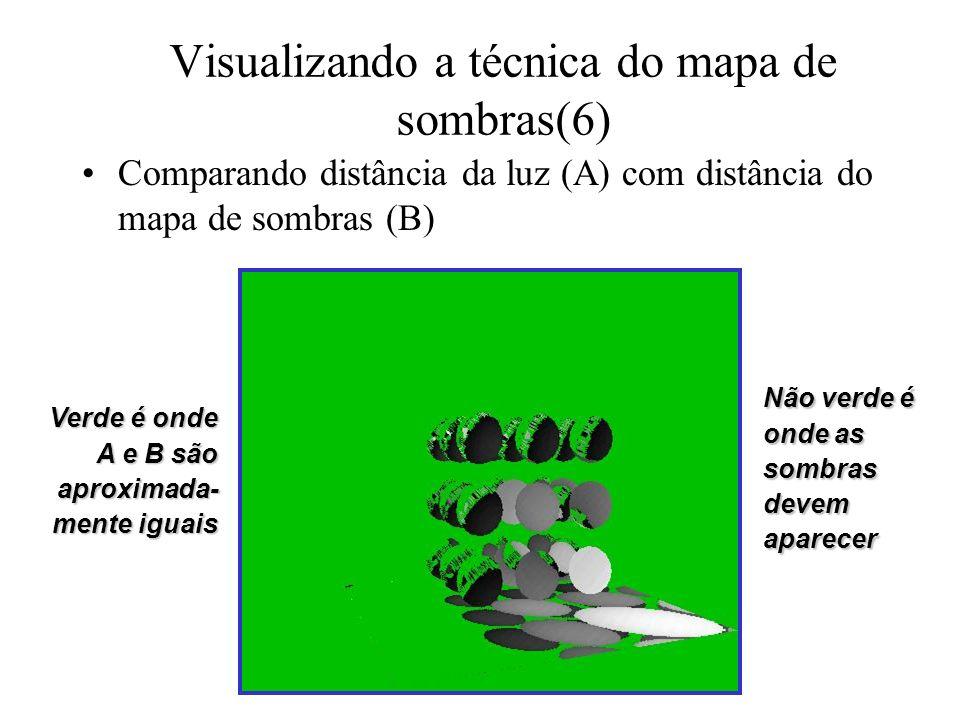 Visualizando a técnica do mapa de sombras(6) Comparando distância da luz (A) com distância do mapa de sombras (B) Verde é onde A e B são aproximada- m