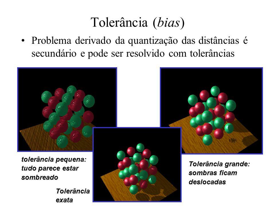 Tolerância (bias) Problema derivado da quantização das distâncias é secundário e pode ser resolvido com tolerâncias tolerância pequena: tudo parece es