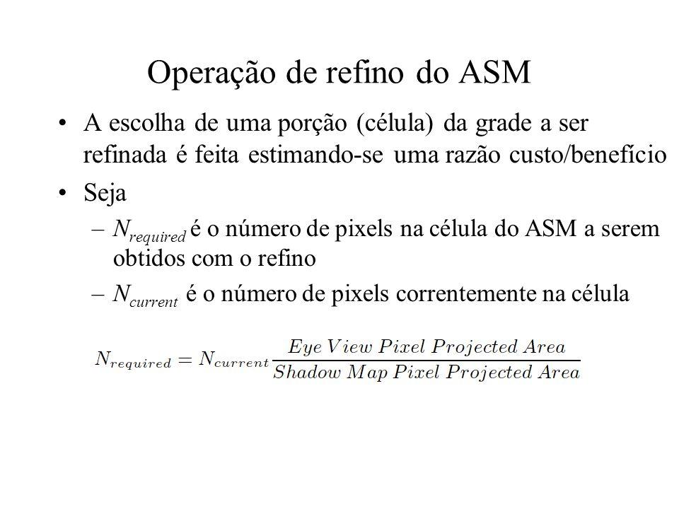 Operação de refino do ASM A escolha de uma porção (célula) da grade a ser refinada é feita estimando-se uma razão custo/benefício Seja –N required é o
