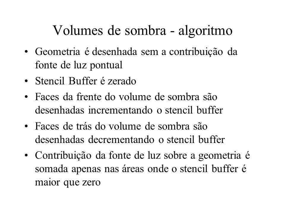 Volumes de sombra - algoritmo Geometria é desenhada sem a contribuição da fonte de luz pontual Stencil Buffer é zerado Faces da frente do volume de so