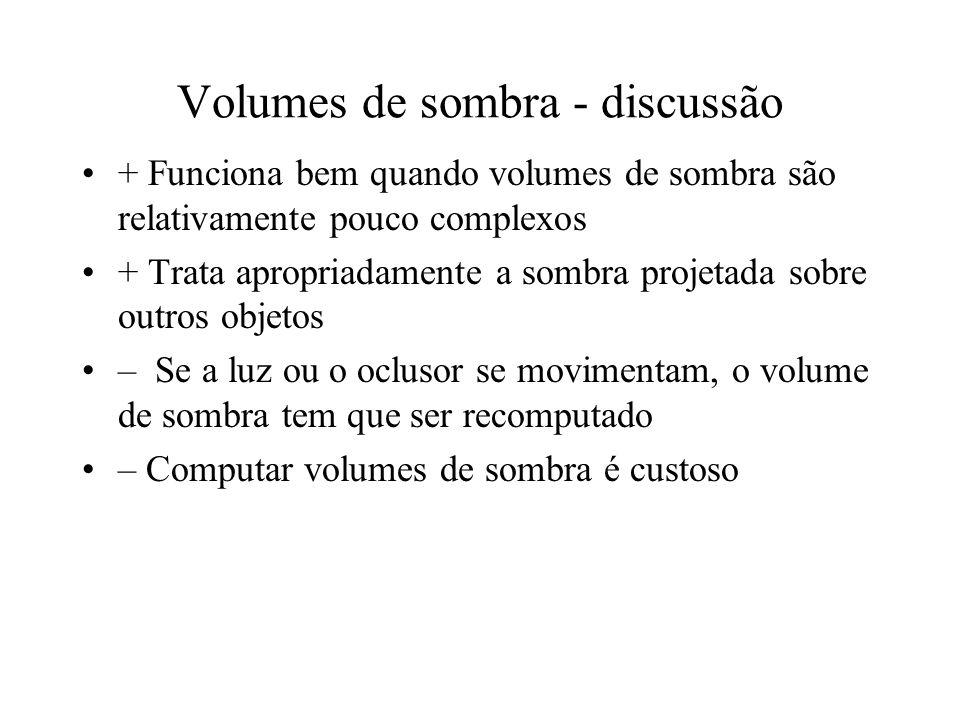 Volumes de sombra - discussão + Funciona bem quando volumes de sombra são relativamente pouco complexos + Trata apropriadamente a sombra projetada sob