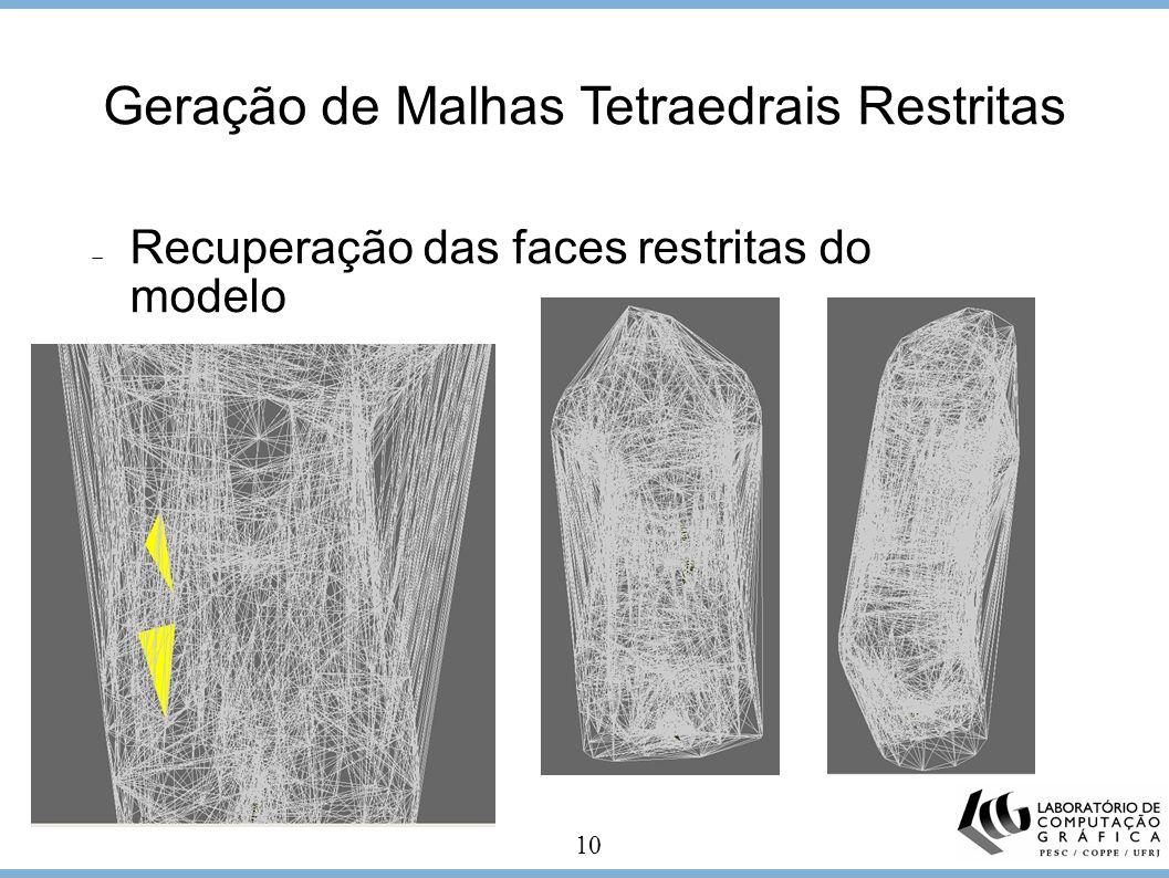 10 Geração de Malhas Tetraedrais Restritas Recuperação das faces restritas do modelo