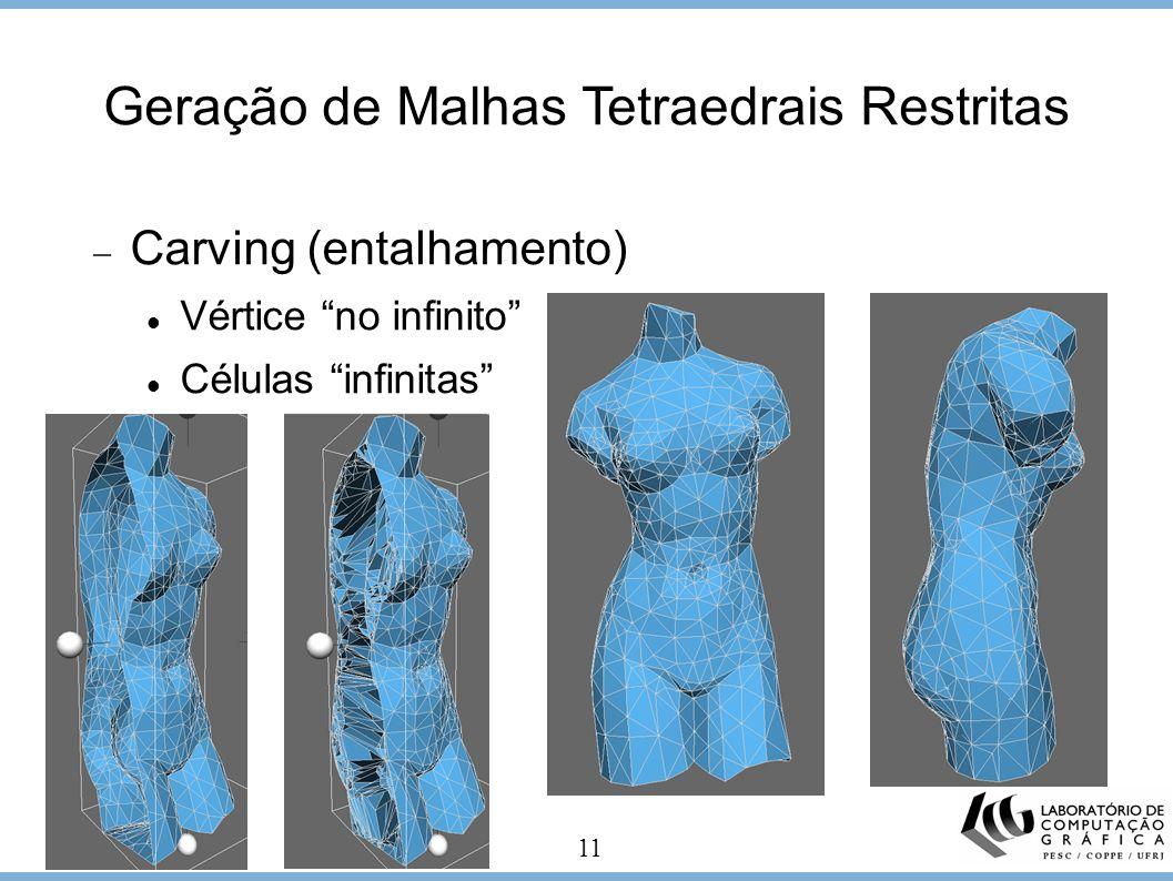11 Geração de Malhas Tetraedrais Restritas Carving (entalhamento) Vértice no infinito Células infinitas