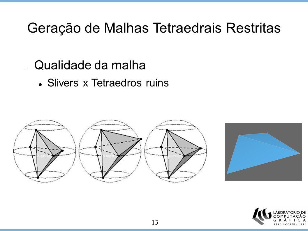 13 Geração de Malhas Tetraedrais Restritas Qualidade da malha Slivers x Tetraedros ruins
