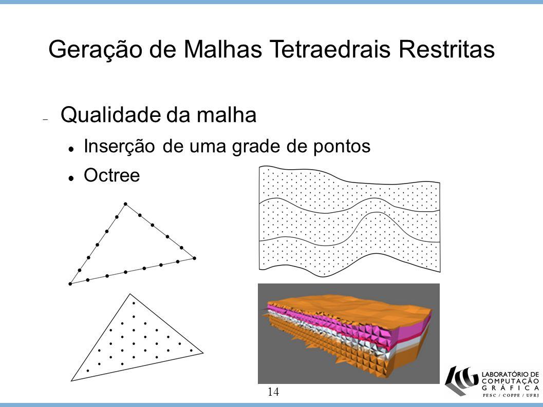 14 Geração de Malhas Tetraedrais Restritas Qualidade da malha Inserção de uma grade de pontos Octree