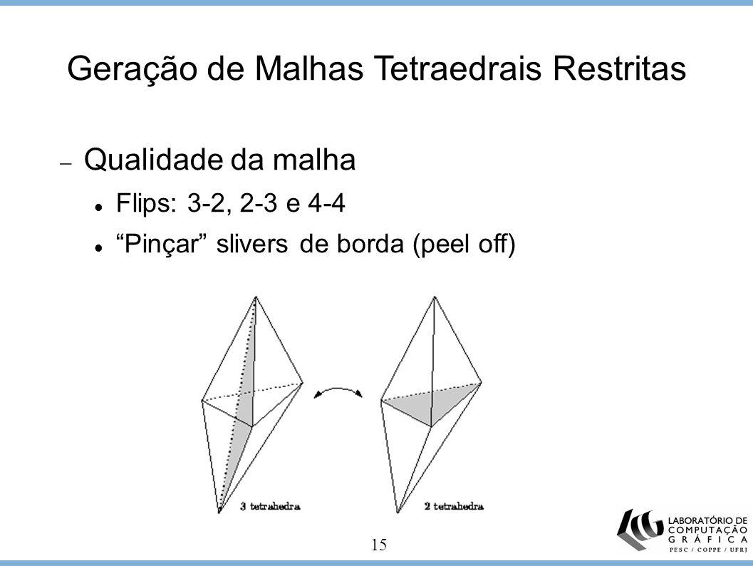 15 Geração de Malhas Tetraedrais Restritas Qualidade da malha Flips: 3-2, 2-3 e 4-4 Pinçar slivers de borda (peel off)