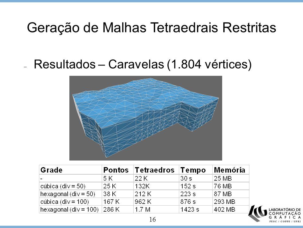 16 Geração de Malhas Tetraedrais Restritas Resultados – Caravelas (1.804 vértices)