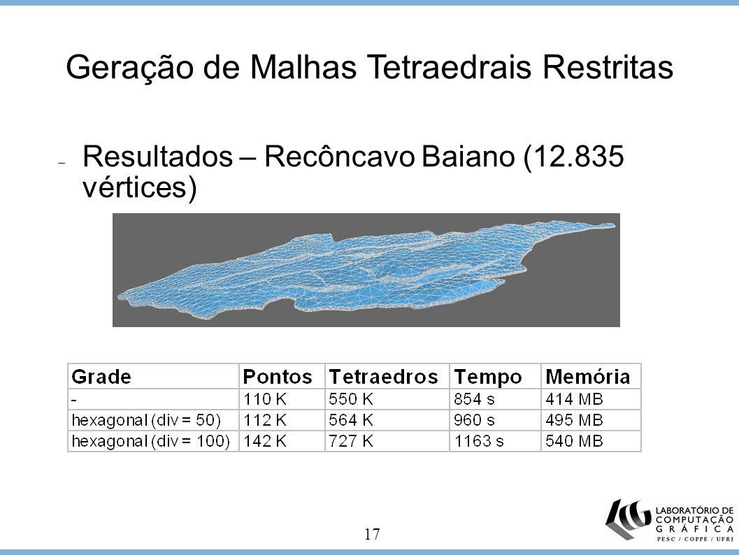 17 Geração de Malhas Tetraedrais Restritas Resultados – Recôncavo Baiano (12.835 vértices)