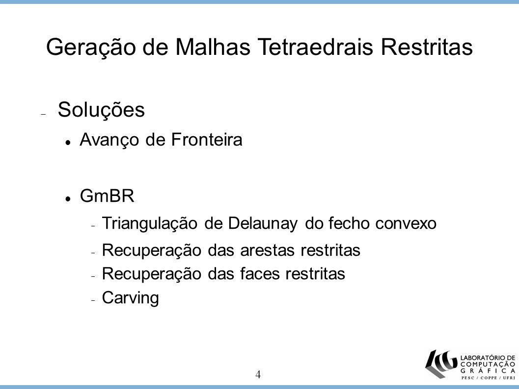 4 Soluções Avanço de Fronteira GmBR Triangulação de Delaunay do fecho convexo Recuperação das arestas restritas Recuperação das faces restritas Carvin