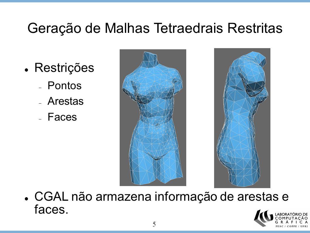5 Restrições Pontos Arestas Faces CGAL não armazena informação de arestas e faces.