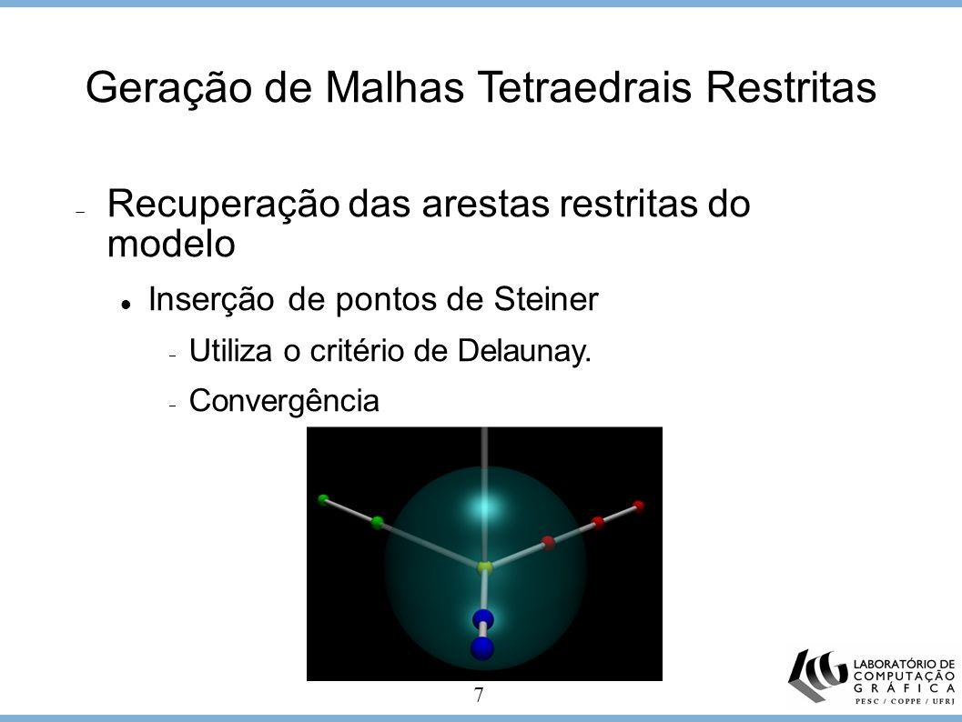 7 Geração de Malhas Tetraedrais Restritas Recuperação das arestas restritas do modelo Inserção de pontos de Steiner Utiliza o critério de Delaunay. Co