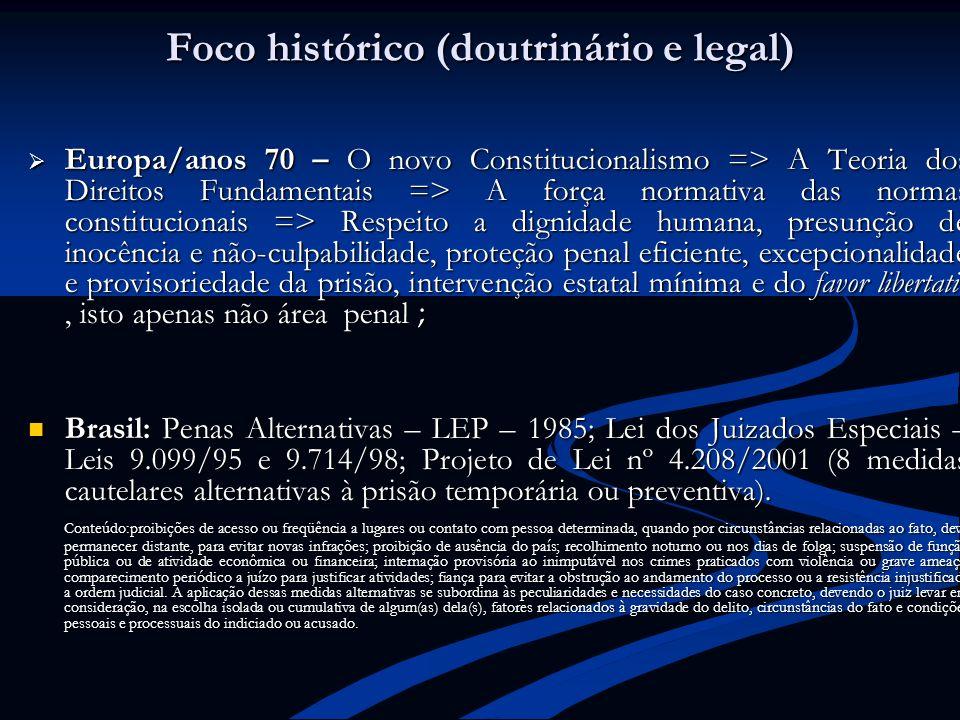 Foco histórico (doutrinário e legal) Europa/anos 70 – O novo Constitucionalismo => A Teoria dos Direitos Fundamentais => A força normativa das normas