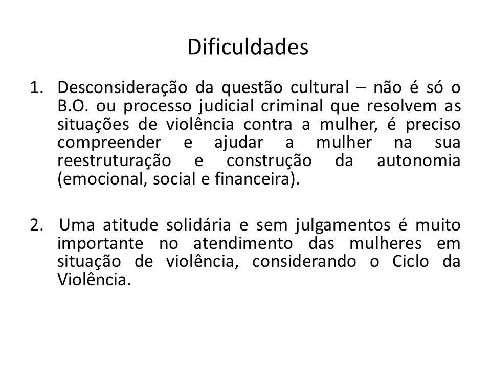 Dificuldades 1.Desconsideração da questão cultural – não é só o B.O. ou processo judicial criminal que resolvem as situações de violência contra a mul
