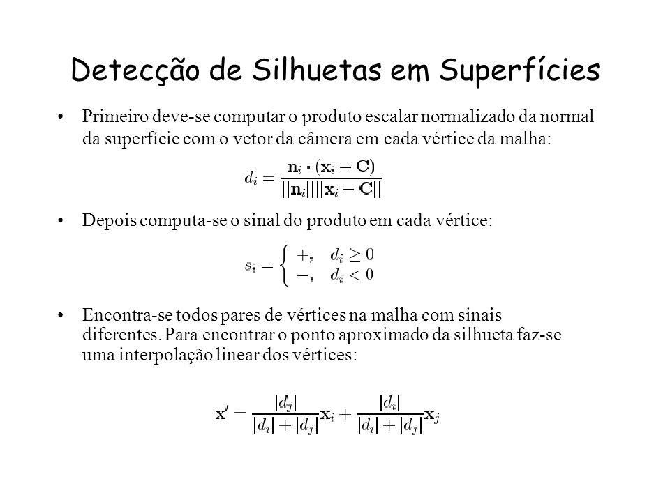 Detecção de Silhuetas em Superfícies As superfícies são geralmente aproximações ou interpolações de uma malha