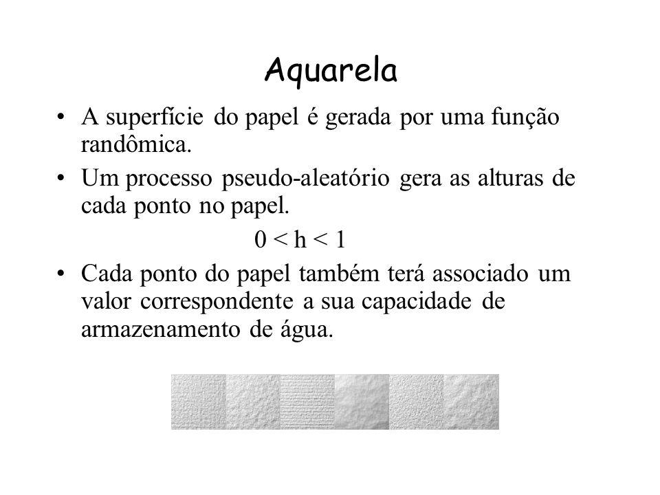 Aquarela Os valores são discretizados em uma matriz representando o plano do papel com os seguintes valores: –Máscara de Água : 1 se região está molha
