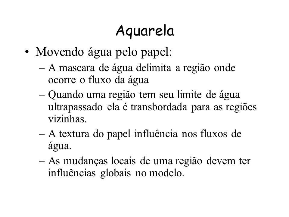 Aquarela A superfície do papel é gerada por uma função randômica. Um processo pseudo-aleatório gera as alturas de cada ponto no papel. 0 < h < 1 Cada