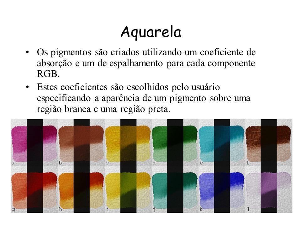 Aquarela Original : Simulação :