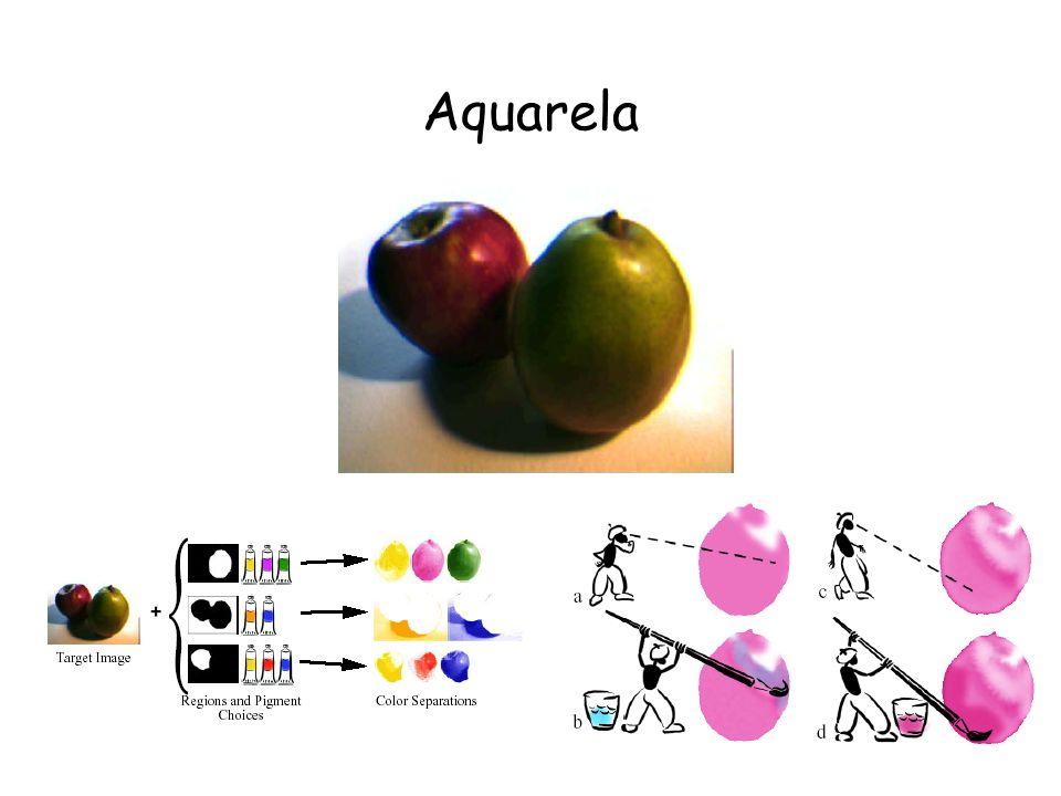 Aquarela Brushstroke planning: –Controla o glaze acrescentando novas pinceladas –Controla o fluxo da água aumentando ou diminuindo a pressão da água a