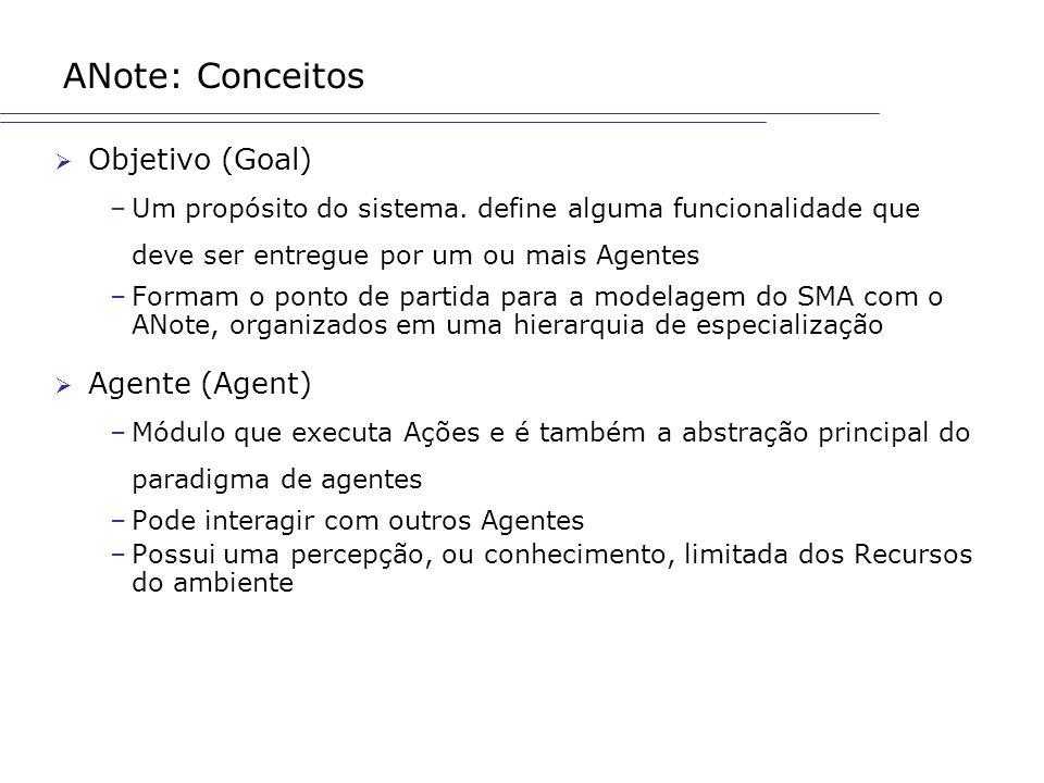 ANote: Conceitos Objetivo (Goal) –Um propósito do sistema. define alguma funcionalidade que deve ser entregue por um ou mais Agentes –Formam o ponto d