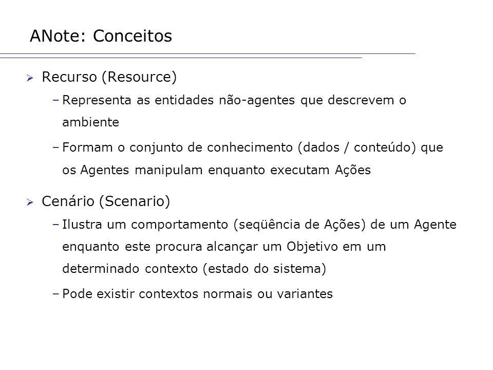 ANote: Conceitos Recurso (Resource) –Representa as entidades não-agentes que descrevem o ambiente –Formam o conjunto de conhecimento (dados / conteúdo