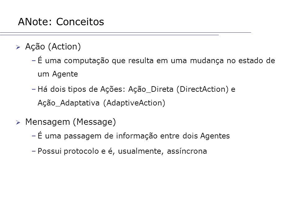ANote: Conceitos Ação (Action) –É uma computação que resulta em uma mudança no estado de um Agente –Há dois tipos de Ações: Ação_Direta (DirectAction)