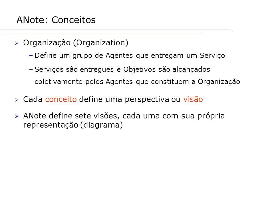ANote: Conceitos Organização (Organization) –Define um grupo de Agentes que entregam um Serviço –Serviços são entregues e Objetivos são alcançados col