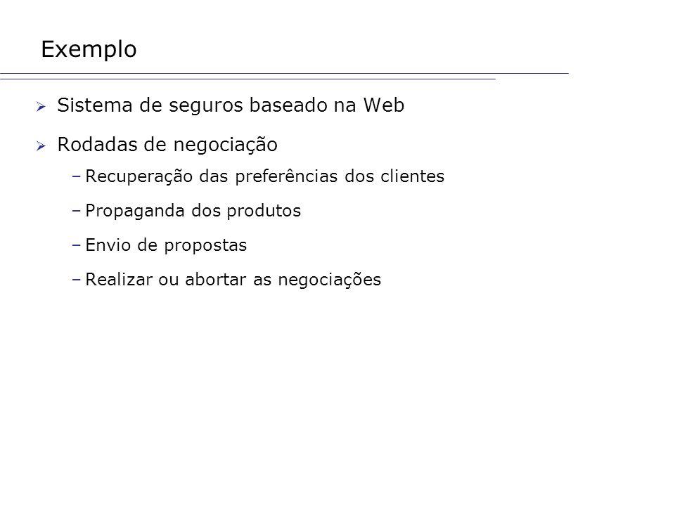 Exemplo Sistema de seguros baseado na Web Rodadas de negociação –Recuperação das preferências dos clientes –Propaganda dos produtos –Envio de proposta